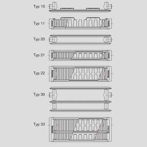 Buderus Heizkörper Profil -Kompakt - C-Profil Typ 11 BH:400 BL:600