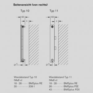 Buderus Heizkörper VCM-Plan 21/300/1600, R