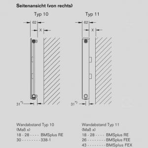 Buderus Heizkörper VCM-Profil 33/400/500, R